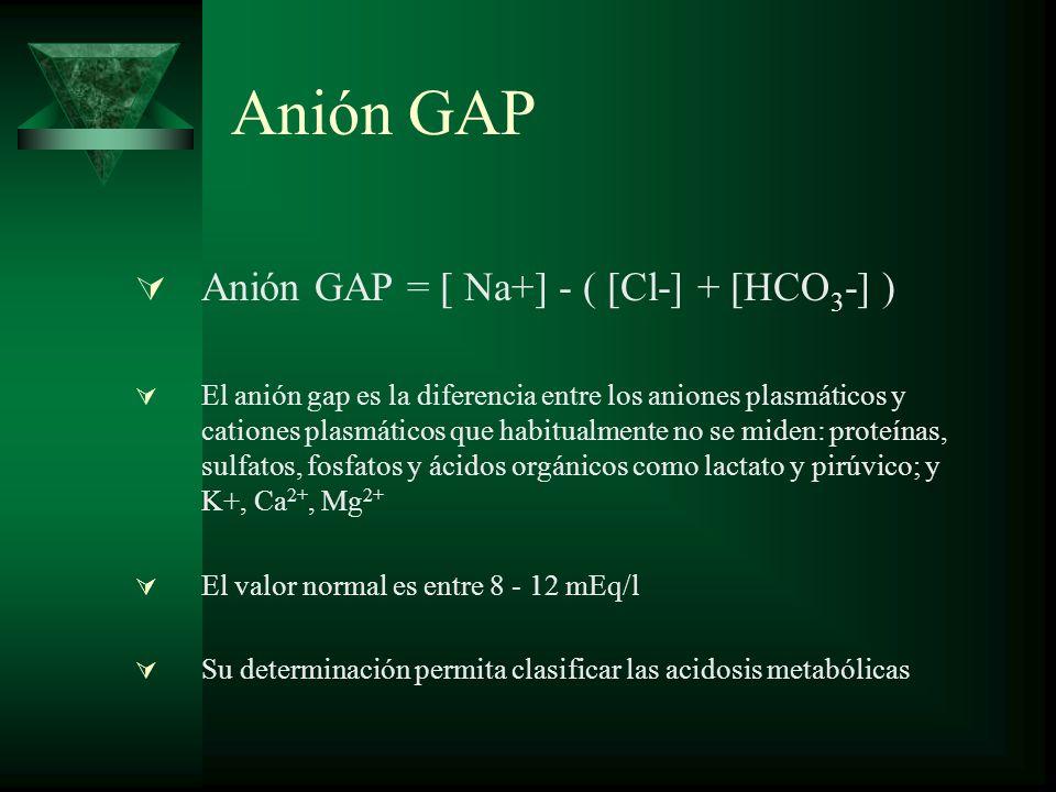 Anión GAP Anión GAP = [ Na+] - ( [Cl-] + [HCO3-] )